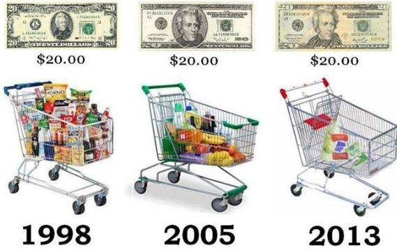 Inflation groceries