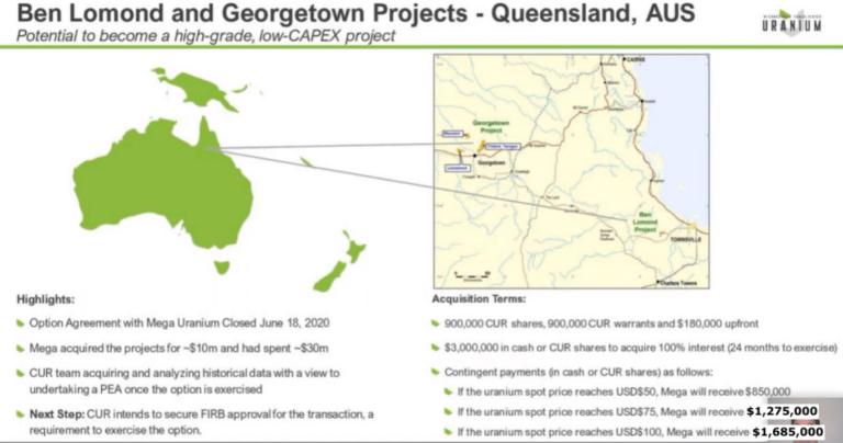 International Consolidated Uranium Presentation Ben Lomond and Georgetown