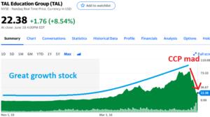 TAL Education Group chart - Yahoo Finance